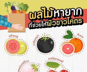 ประโยชน์ของผลไม้โลควอทสิบสามอย่างเหลือเชื่อเพื่อผิวและสุขภาพ